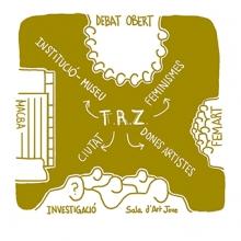 Sala d'Art Jove. Zona Temporalment Relacional (Les de FEMART i el MACBA)